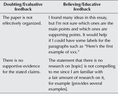 EDITORIAL Is It Educative? The Importance of Reviewers' Feedback ...
