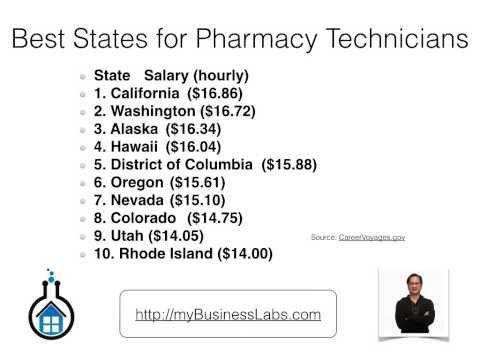 Pharmacist Salary Advisor - My Inspired Media User Profile