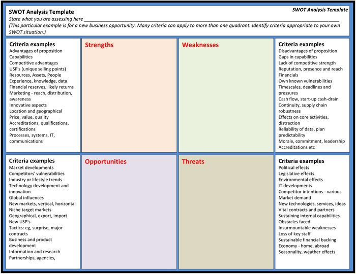 swot analysis template excel | Analysis Templates | Pinterest ...