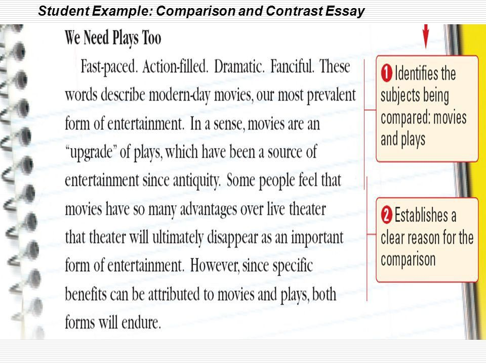 Comparison and Contrast Essays - ppt download
