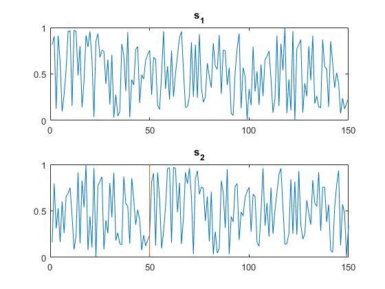Cross-covariance - MATLAB xcov