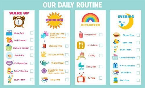 routine chart … | Daily Routines | Pinterest | Routine chart ...