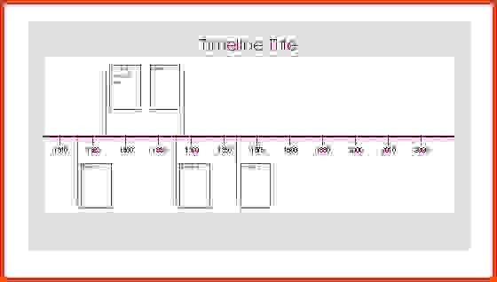 11 timeline template word | Sponsorship letter