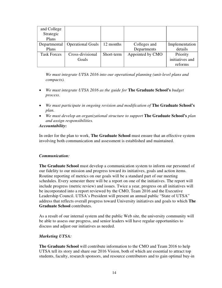 Strategic Plan Template. Product Strategic Sales Plan Template ...