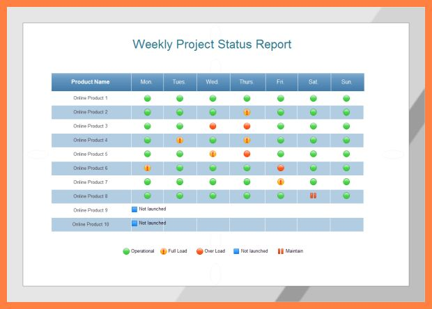 8+ weekly progress report template project management | Progress ...