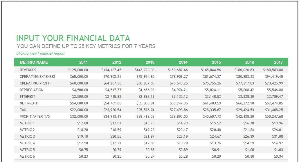 Annual Finance Report Dashboard Template – Clickstarters