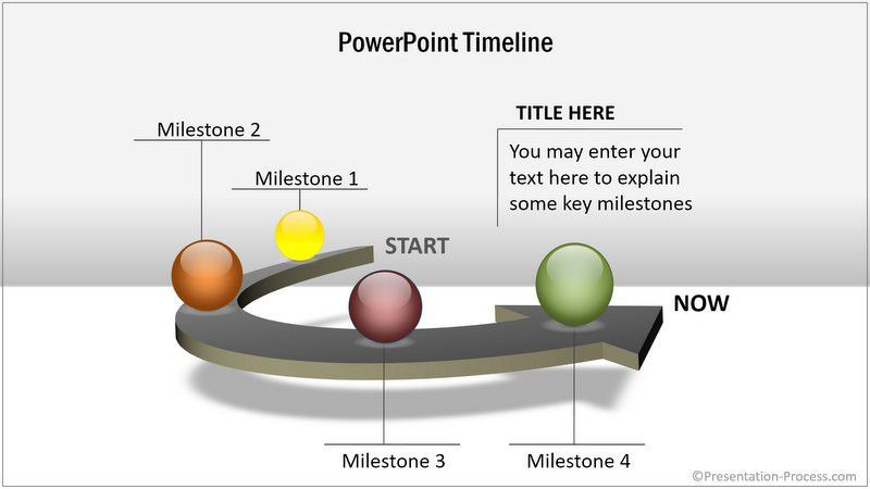 Creative PowerPoint Timeline Graphics – Ultimate Collection of ...