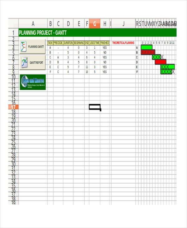 8+ Excel Project Management Templates | Free & Premium Templates