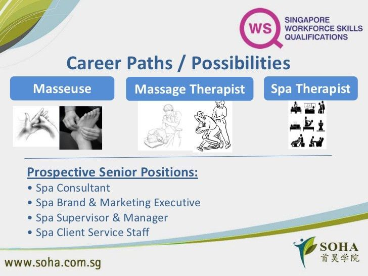 WSQ Massage CoursesWSQ - Provide