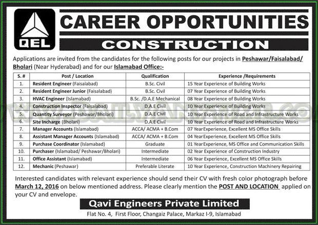 Engineer Junior, HVAC Engineer, Construction Inspector, Quantity ...