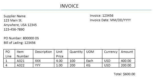 Ezhostus Outstanding Home Invoicing With Exquisite Sample Goods ...