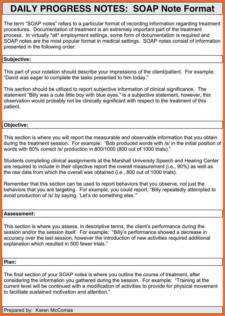 soap note format | sop example