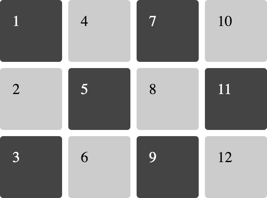 Grid by Example - Usage examples of CSS Grid Layout