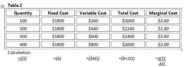 MBAEconFall2011 - Production, Total cost including implicit and ...