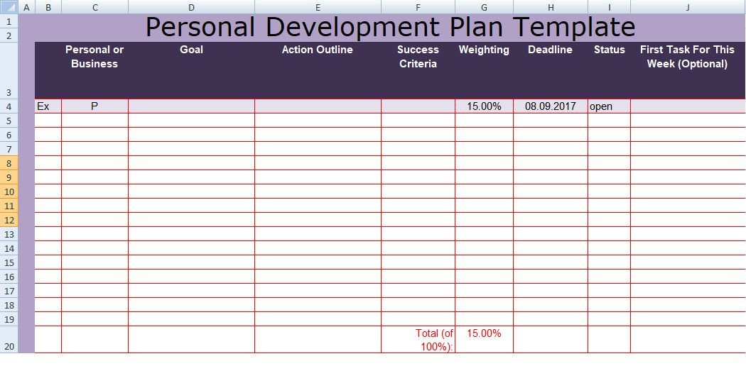 Get Personal Development Plan Template Excel | SpreadsheetTemple