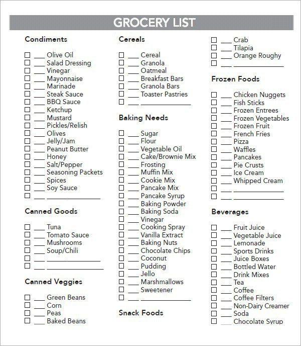 Example Grocery List | Jobs.billybullock.us