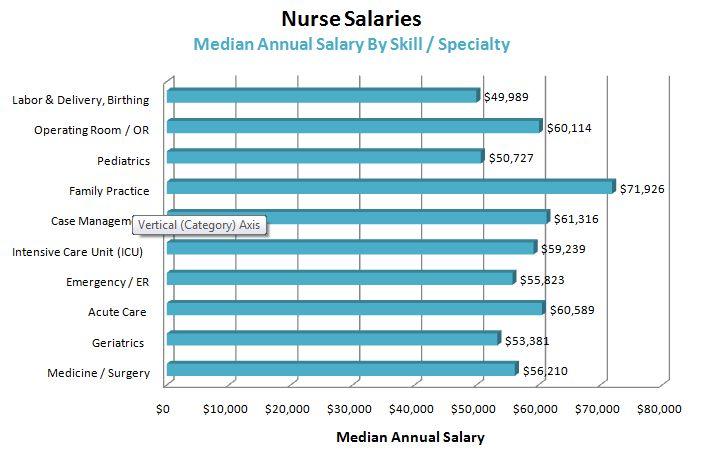 30 labor and delivery nurse 7. 888 321 docs. a comprehensive ...