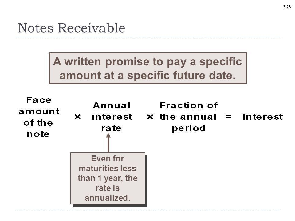 Cash and Receivables Chapter 7 Chapter 7: Cash and Receivables ...