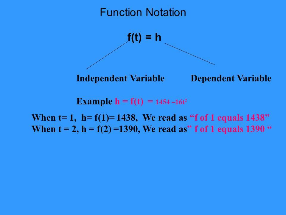 Chapter 5 Functions and their Graphs. Function Notation f(t) = h ...