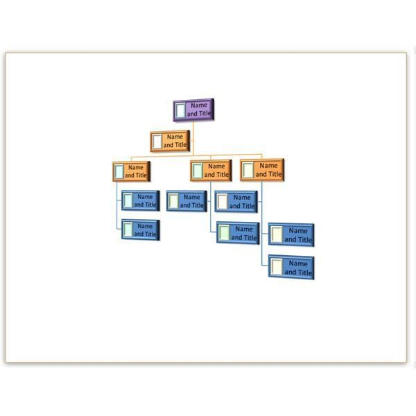 Two Free Blank Organizational Chart Template to Download: For ...
