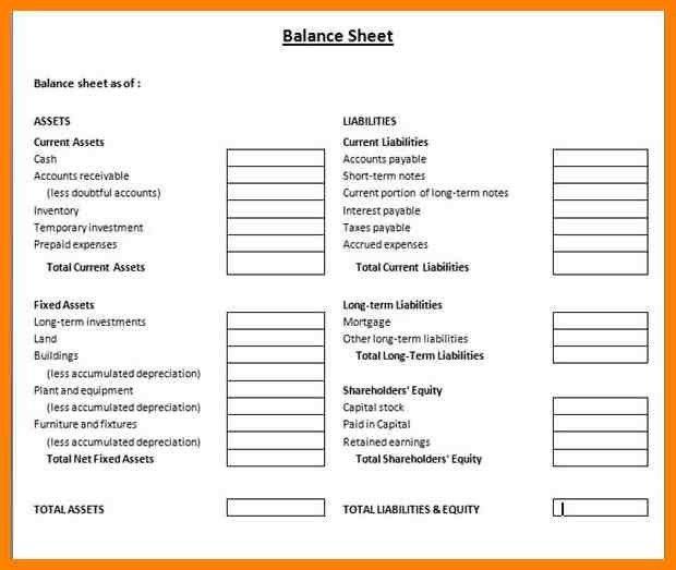 5+ balance sheet format in excel free download | dialysis-nurse