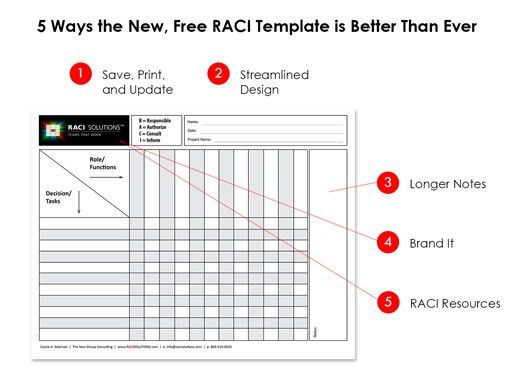 raci diagram template