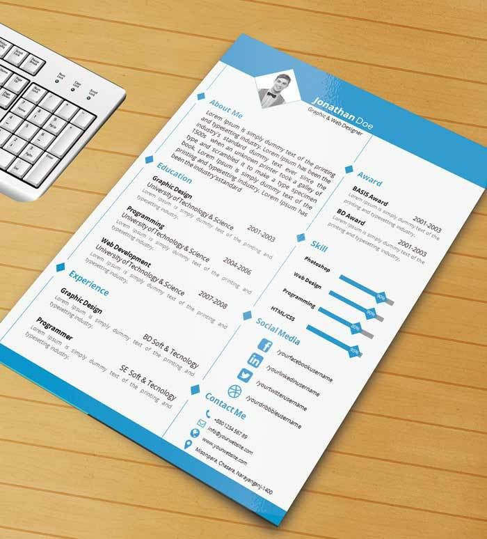 indesign cv resume template free - Resume cv templates free