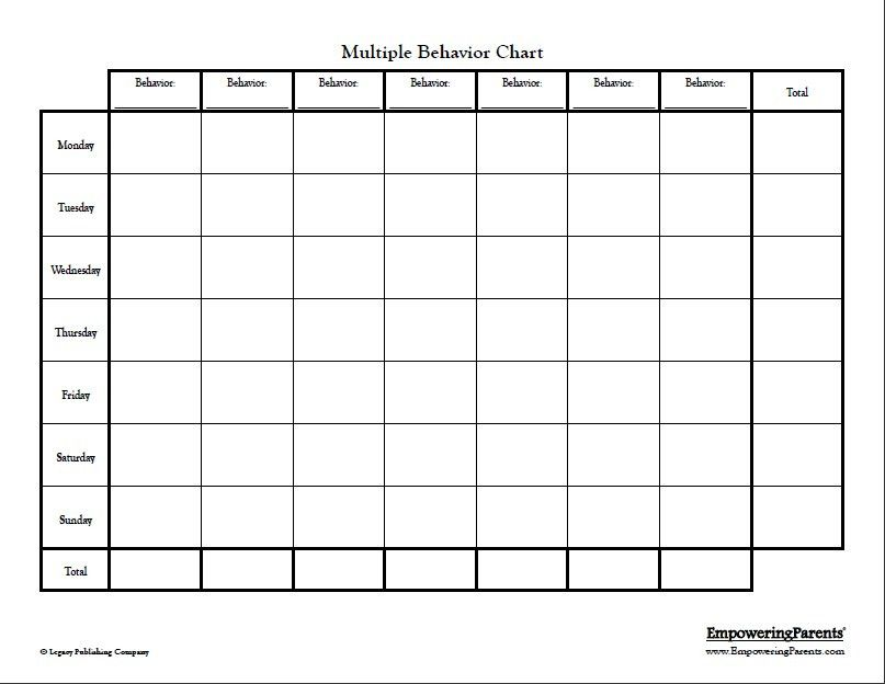 13 Behavior Template, Good Behavior Chart Template Pictures To Pin ...