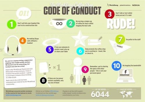 Add an infographic to the code of conduct · Issue #89 · gdg-x ...