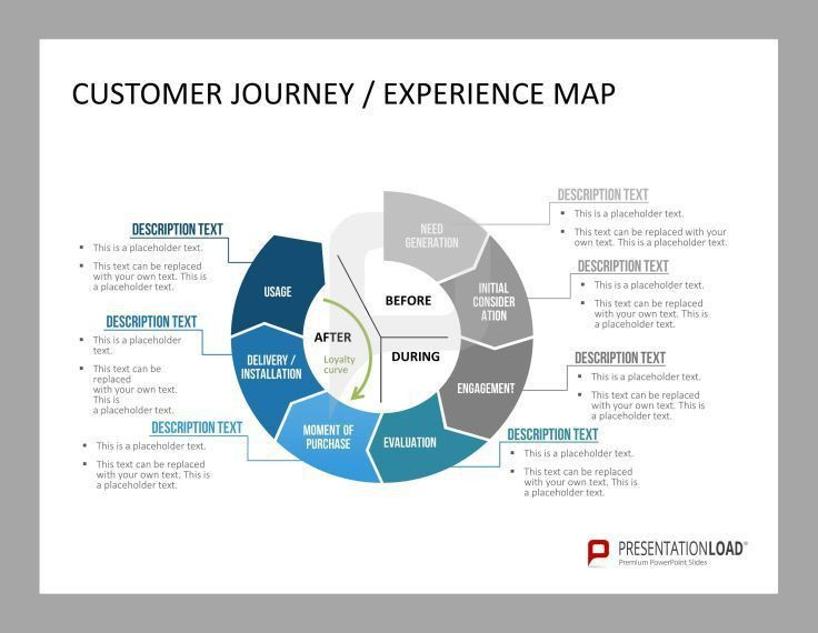 presentation template journey presentation template journey ...