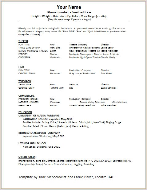 theatre resume format 10 acting resume templates free samples