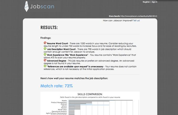 What Do Recruiters Look for in a Resumé at First Glance? - Quora