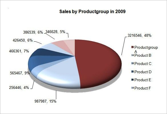 Pie Chart Template – 16+ Free Word, Excel, PDF Format Download ...