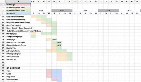 Daily Schedule Template Excel | Scoop.it