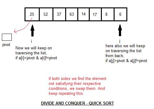 Quick Sort in Data Structures | Data Structure Tutorial | Studytonight