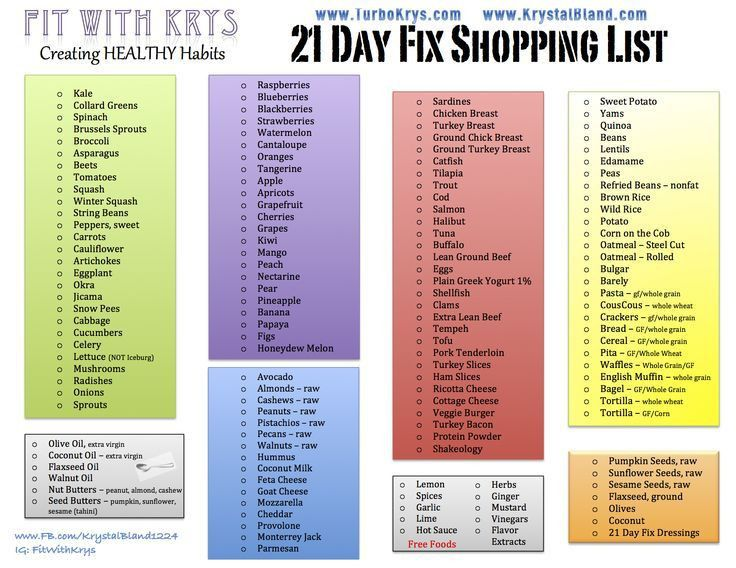 21 Day Fix Grocery List | grocery list template