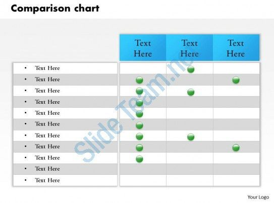 0314 Product Description And Comparison Chart | PowerPoint Slide ...