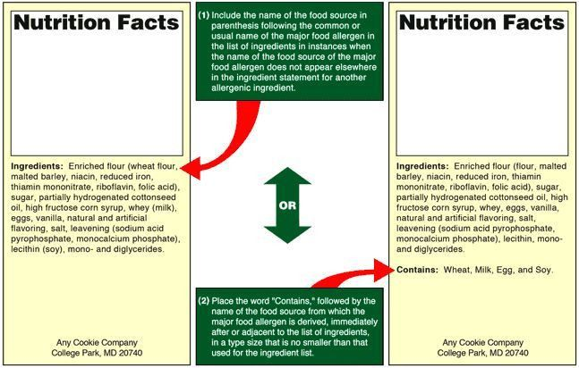 Labeling & Nutrition > Guidance for Industry: A Food Labeling ...