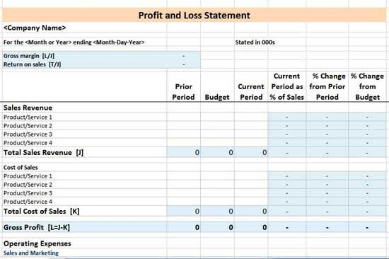 Office Profit And Loss Statement Excel Template : Helloalive