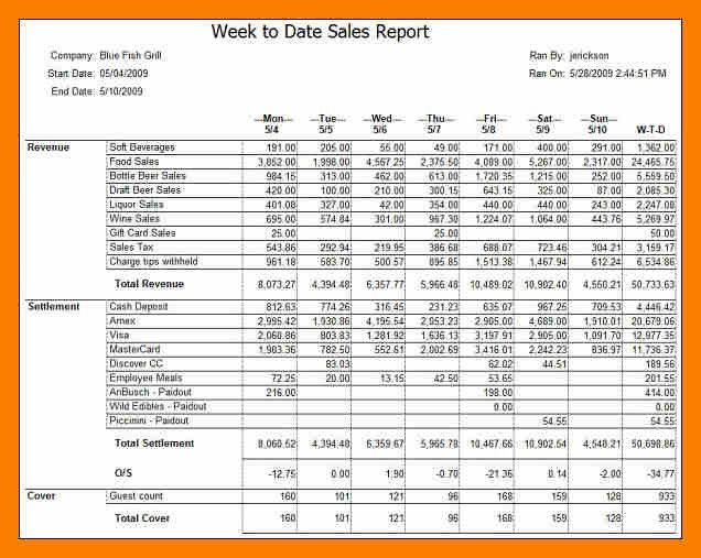 Sales Report Sample. Monthly Sales Report Format 19+ Sales Report ...