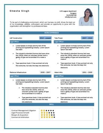 HR Executive Resume | Resume for HR Executive | HR Executive ...
