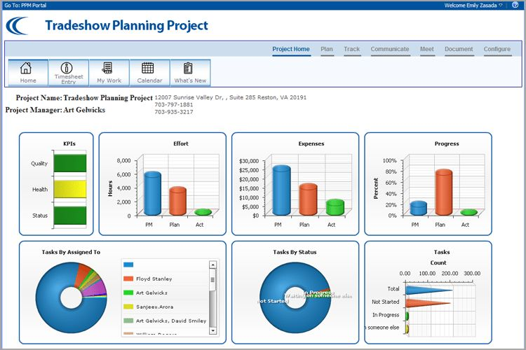 sharepoint project portfolio dashboard - Google Search | Project ...