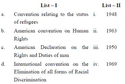 UGC NET Exam January 2017 Human Rights and Duties Paper-3 Question ...