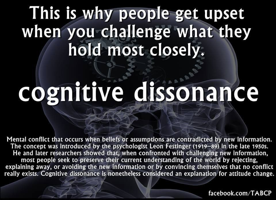 cognitive dissonance – The Dementia Society
