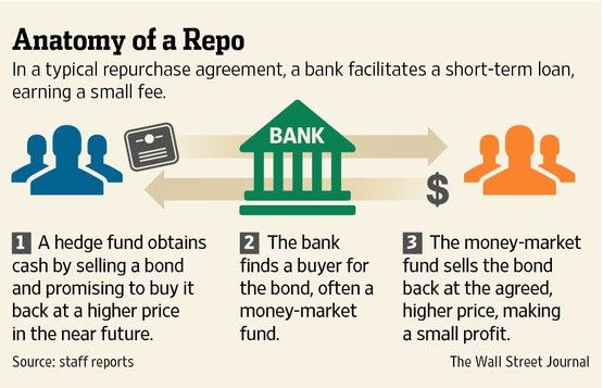 Banks Retreat From Market That Keeps Cash Flowing - WSJ