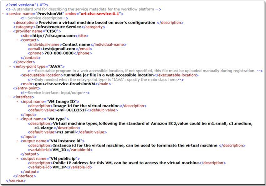 Service definition metadata example (Infrastructure Service ...