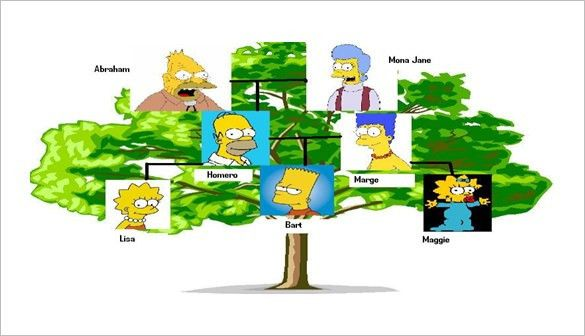 Simple Family Tree Template – 8+ Free Sample, Example, Format ...