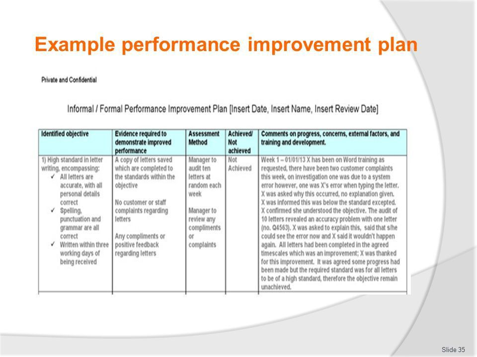 D2.LAN.CL10.03 Slide 1. Performance Criteria Element 1: Read and ...