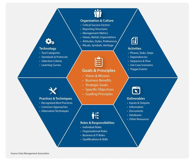 BI and Analytics Center of Excellence (CoE): Roadmap for Execution ...