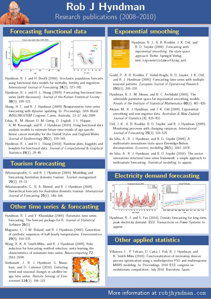 This week, I made my first poster. Although I've been an academic ...